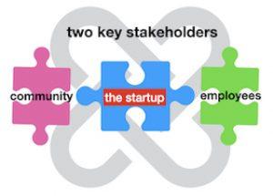 startup citizenship